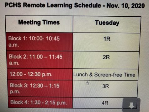PCHS Takes a Dry Run of Remote Learning