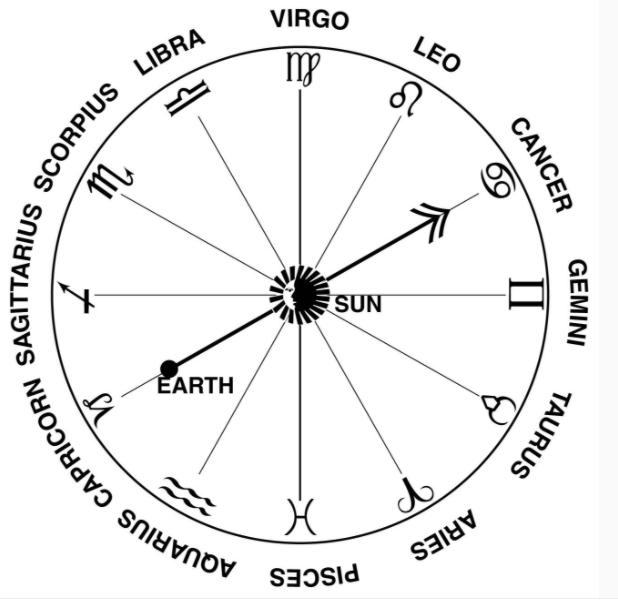 What Teacher's Zodiac Sign Do You Share?